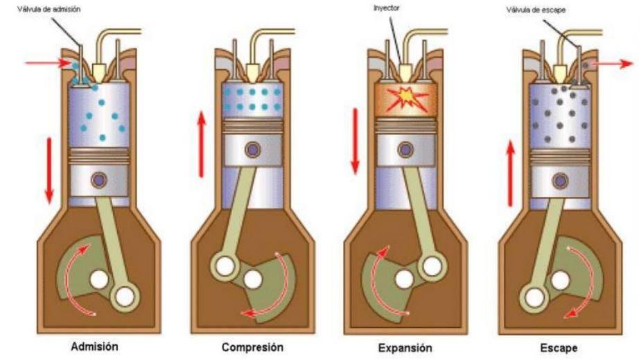 Valvula de escape de un motor de combustion interna