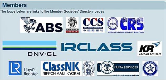 Miembros de las IACS
