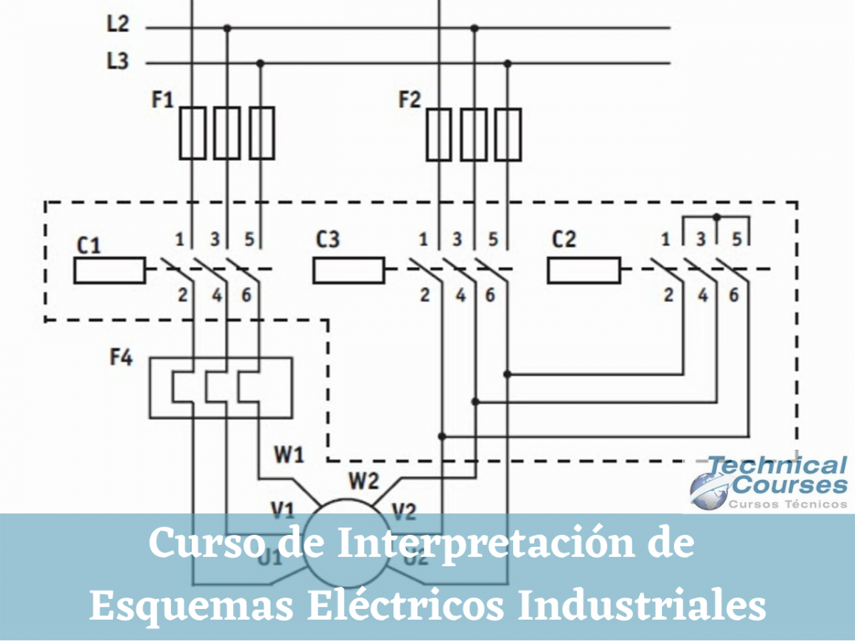 Curso de interpretación de esquemas eléctricos industriales