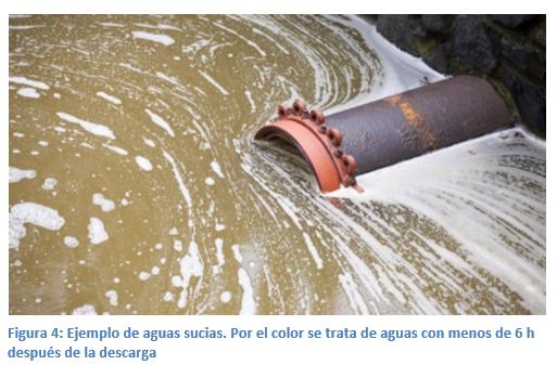 Descarga de aguas sucias