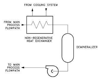 Intercambiador no regenerativo