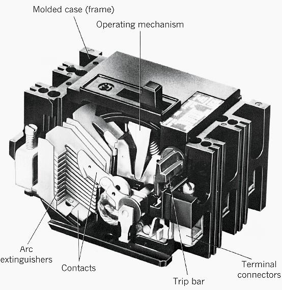 Interruptores automáticos (MCCB y ACB)