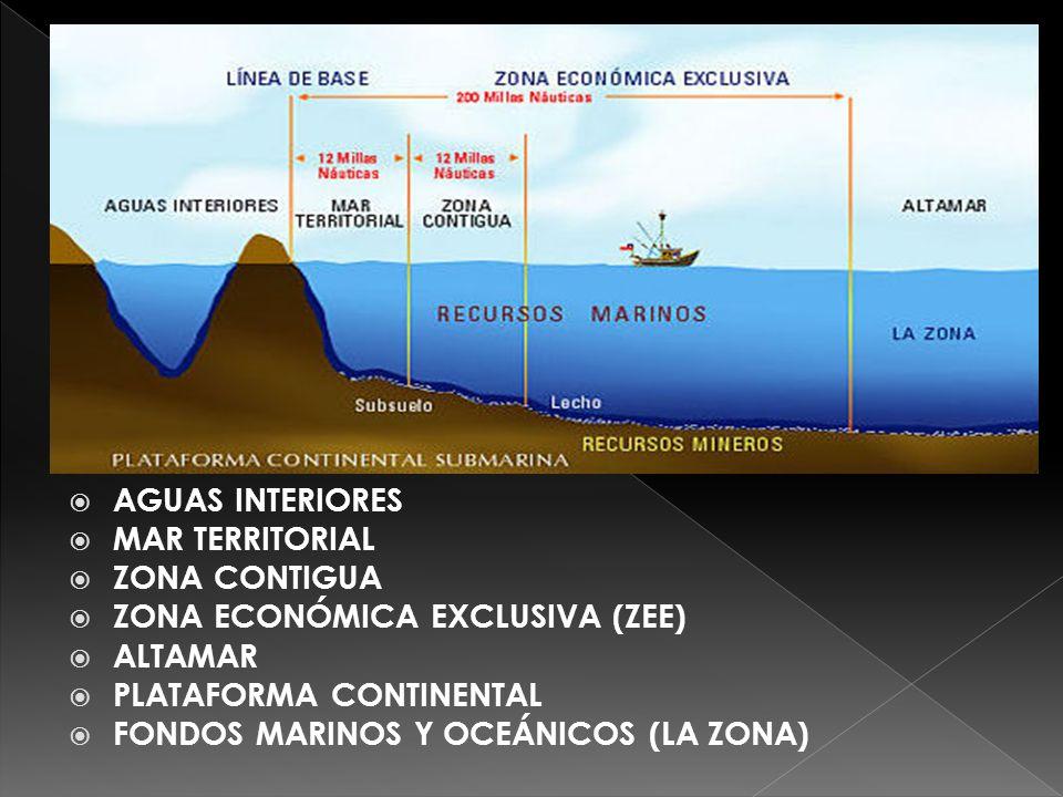 Mar Territoriales UNCLO