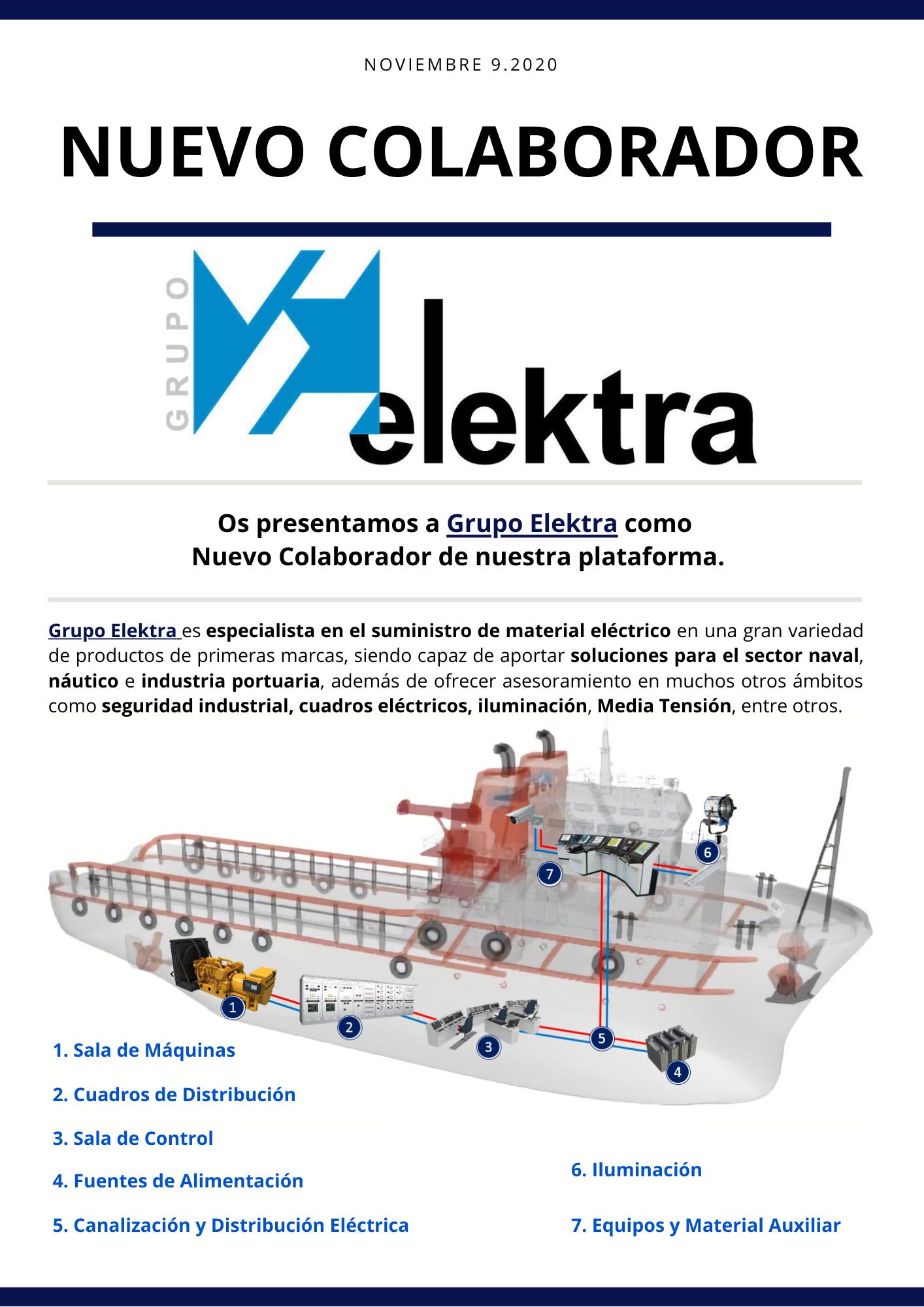 Nuevo Patrocinador - Grupo Elektra