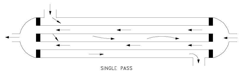 Paso simple