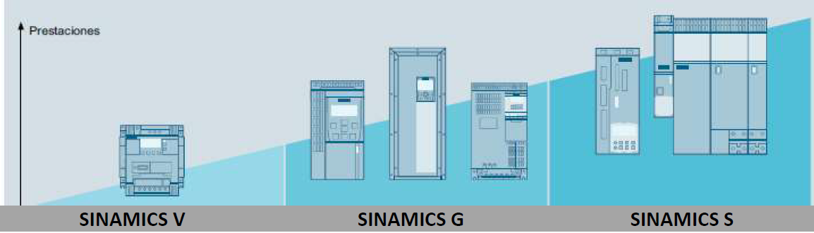 Gama Siemens