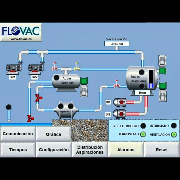 Sistema de Extracción de Aguas Residuales por Vacío en Puertos