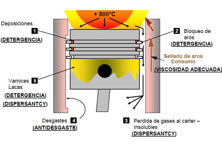 aditivos necesarios para la cámara de combustión.JPG