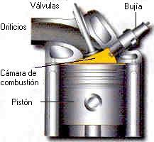 cámara de combustión en cuña