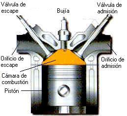 cámara de combustión hemisférica