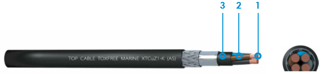 conductores top cable toxfree 3