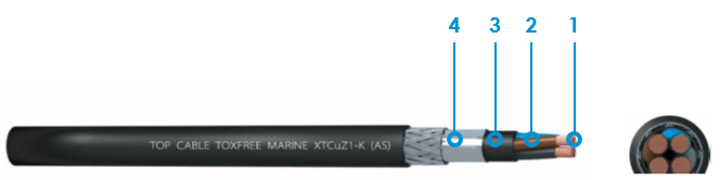 conductores top cable toxfree 4