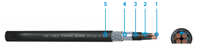 conductores top cable toxfree 5