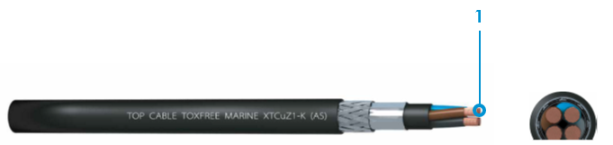 conductores top cable toxfree