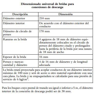 Dimensionado universal anexo 4