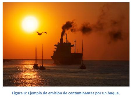 ejemplo de emisiones
