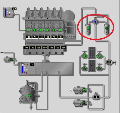 esquema de lubricación filtros