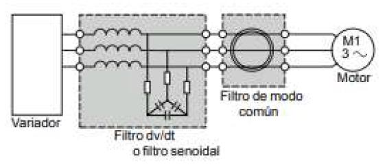 filtro de modo comun
