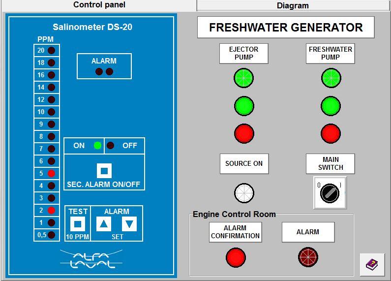 generador paso diagrama encendido con alarma activada