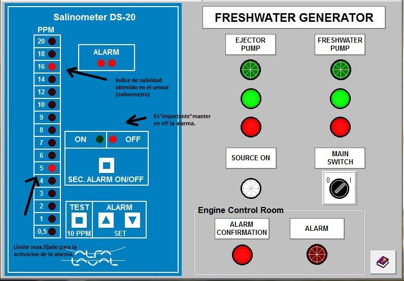 generador paso diagrama encendido sin bombas