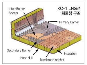 KC-1 System