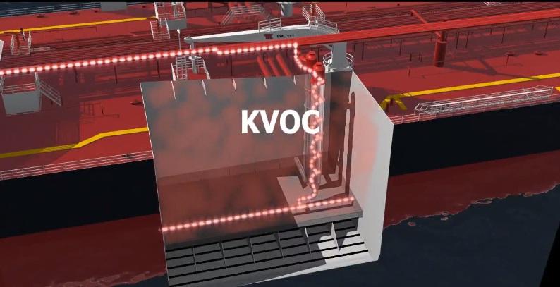 Sistema Knutsen Volatile Organic Compounds. KVOC