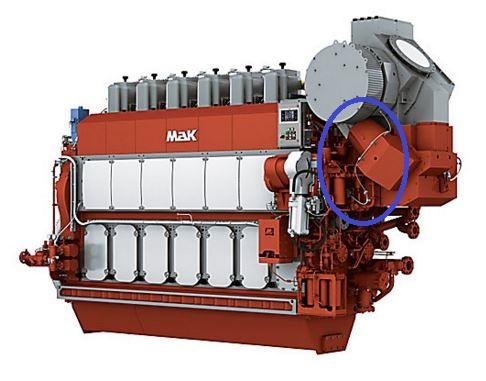 lubricación de turbocompresor