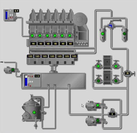 Lubricación de motor carter seco