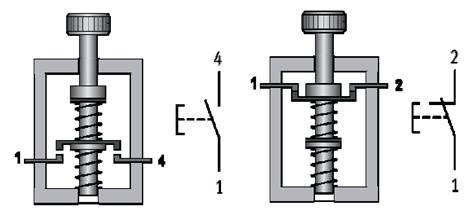 pulsador estructura