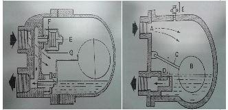 Purgadores de tipo mecanico de flotador y palanca