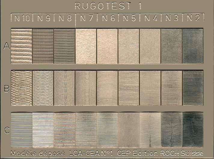 rugotest