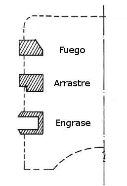 Anillos de piston funcion