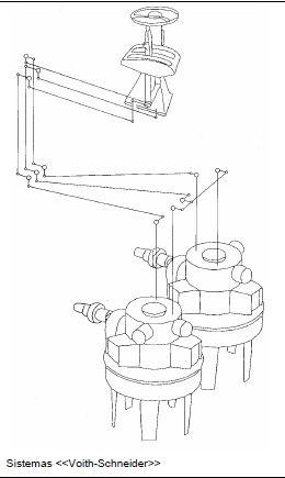 Sistema de propulsion Voith-schneider
