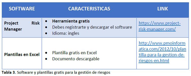 softwares y plantillas gratis para la gestión de riesgos
