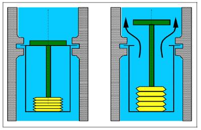 termostato de fuelle